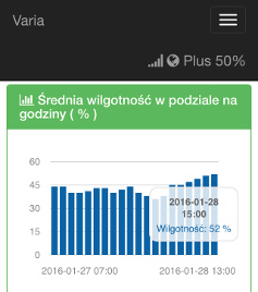 Varia-class device's portal (graphs) available through WiFi (iPhone)